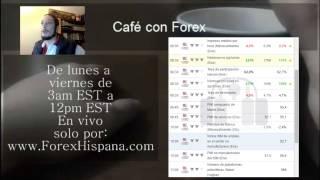 Forex con Café - viernes NFPR 3 de Febrero