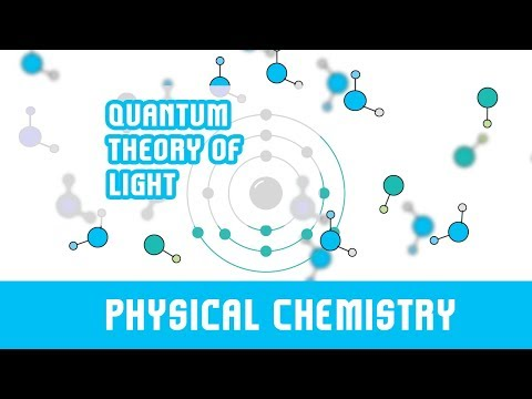 Atomic structure - Quantum theory of light