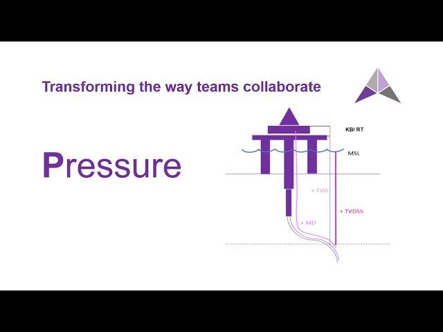Pressure Tutorial