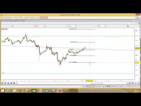 Forex: El Dólar avanza posiciones en horario asiático; Vídeo (12-08-2014)5:30 GMT