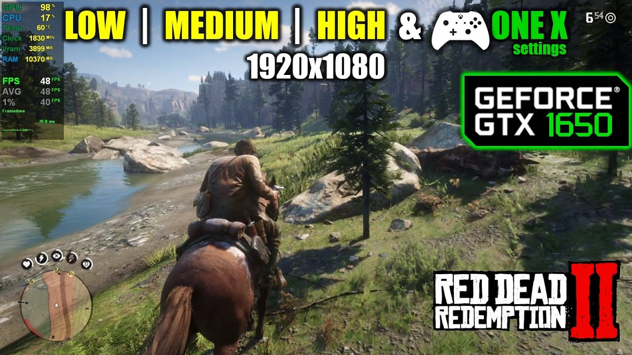 GTX 1650 | Red Dead Redemption 2 - Retested in 2021 (optimized)