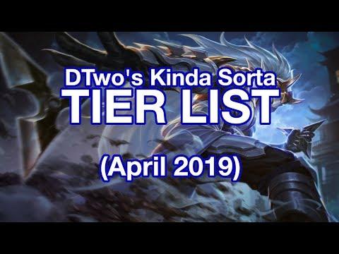 Arena of Valor] Tier List, Kinda (April 2019) - YouTube