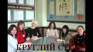 Презентация кабинета.(, 2013-06-17T07:10:50.000Z)