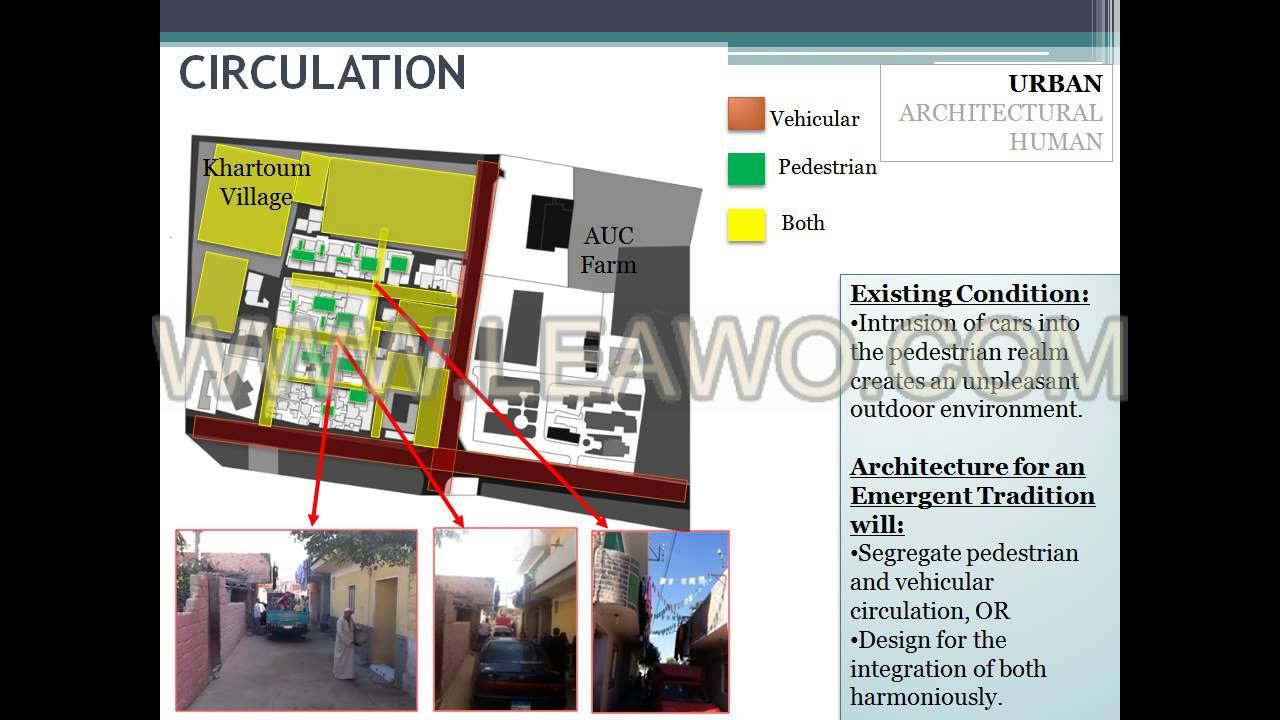 Design Guidelines For Customizing Architecture To User Traditions And The  Natural Environment