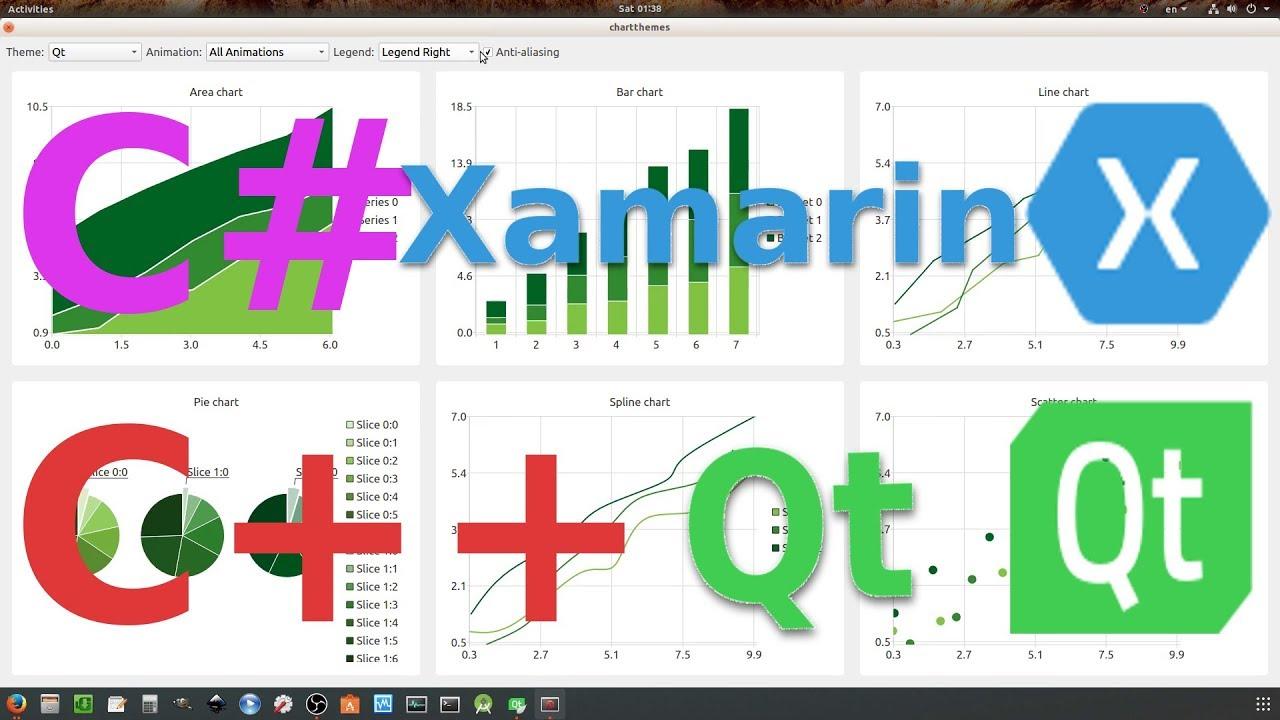 [IT] Xamarin vs Qt: 2 Best IDEs for Building Cross Platform Applications |  C# vs C++