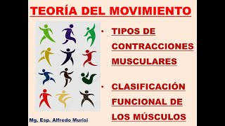 Musculares incontrolables movimientos