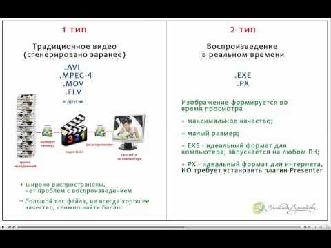 Видеокурс секреты создания эффектных презентаций