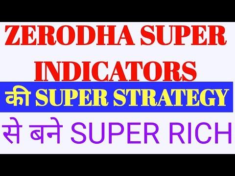 Option trading strategies zerodha