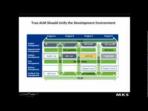 Does ALM Apply to Software Intensive Product Development