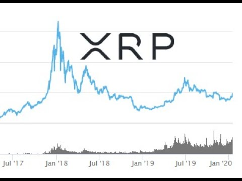 xrp-price-increase,-altcoin-bullrun-indicators-and-glenn-hutchins(dcg)-ripple
