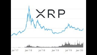 XRP Price Increase, Altcoin Bullrun Indicators And Glenn Hutchins(DCG) Ripple