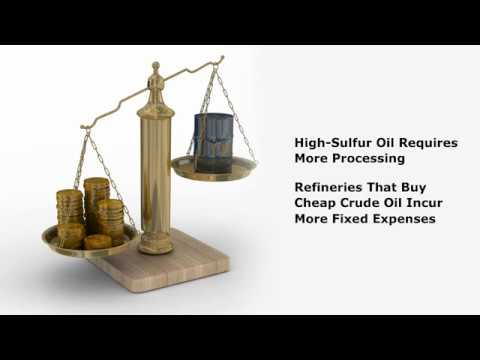 The Economics and Politics of Petroleum