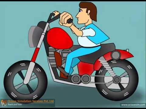 Working Principle of an Internal Combustion (IC) Engine, animation by OcS (www.octavesim.com) Travel Video
