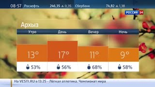 Россия 24 [Russia 24] | Weather ident (2015).