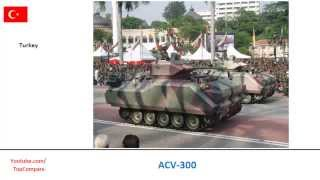 AIFV vs ACV-300, fighting vehicles specs