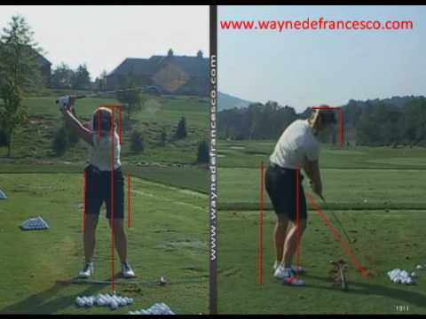 Annika Sorenstam Golf Swing Analysis