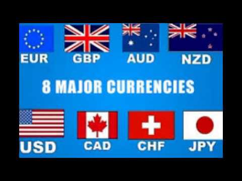 Forex Rates Live Currency At Dailyfx