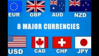 Forex Rates - Live Currency Rates at DailyFX