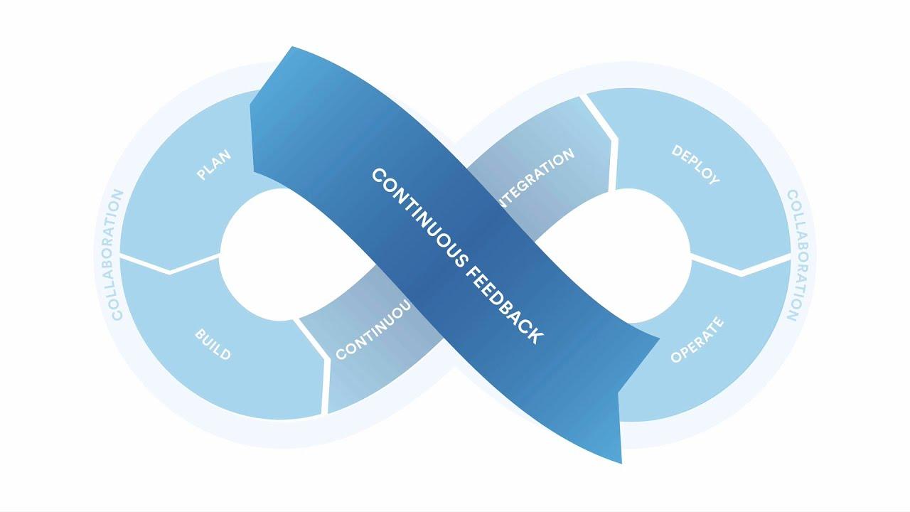 How Atlassian Does DevOps Webinar - Building Products (Part 2/5)