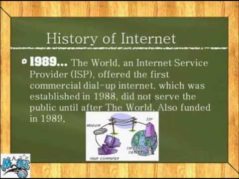 Internet History in Hindi Urdu