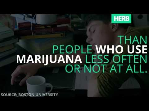 How Does Marijuana Affect Your Sleep?