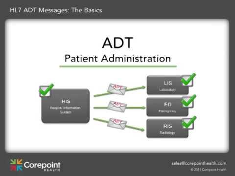HL7 ADT Messages The Basics