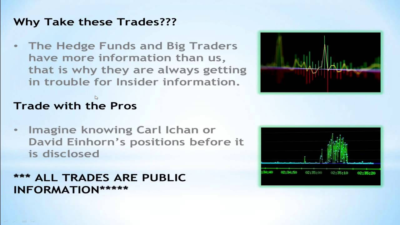 Binary options trading sites review