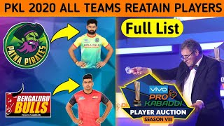 Pro Kabaddi 2020 | Which team will retain which player | Pkl 8 Auction