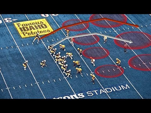Film Room: Josh Allen, QB, Wyoming Scouting Report (NFL Draft 2018 Ep. 6)