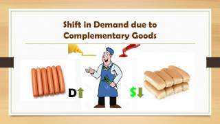 Shift in Demand due to Complementary Goods
