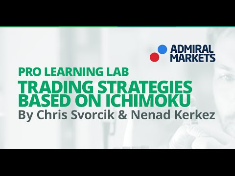 Best Day Trading Strategies - YouTube