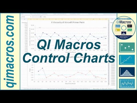 how to draw control chart in excel 2007