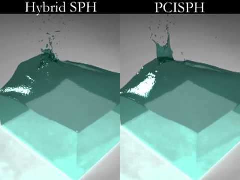 Hybrid Smoothed Particle Hydrodynamics