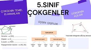 5 SINIF ÇOKGENLER