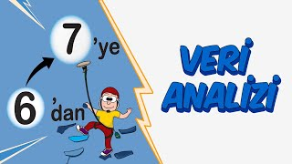 Veri Analizi  6dan 7ye Hazırlık Kampı 2020
