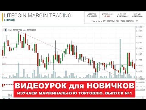 Margin Trading на бирже Poloniex: Минимальный Номинал Ордера, Short и Long сделки (Обзор №1)