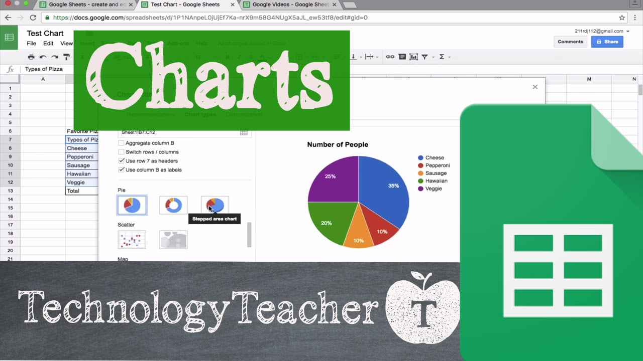 How To Make Charts In Google Sheets For Teachers And Students Youtube