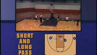 Basketball Plays - How To Break Down A Zone Defense