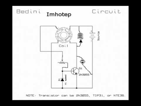 Free Energy Step by Step Instructions Part 2