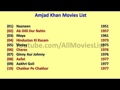 Amjad khan Movies List