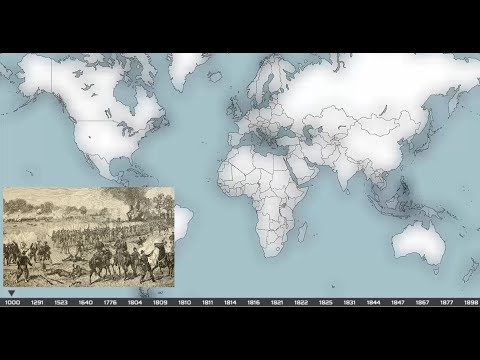 Timeline - Independence / National Days of Countries