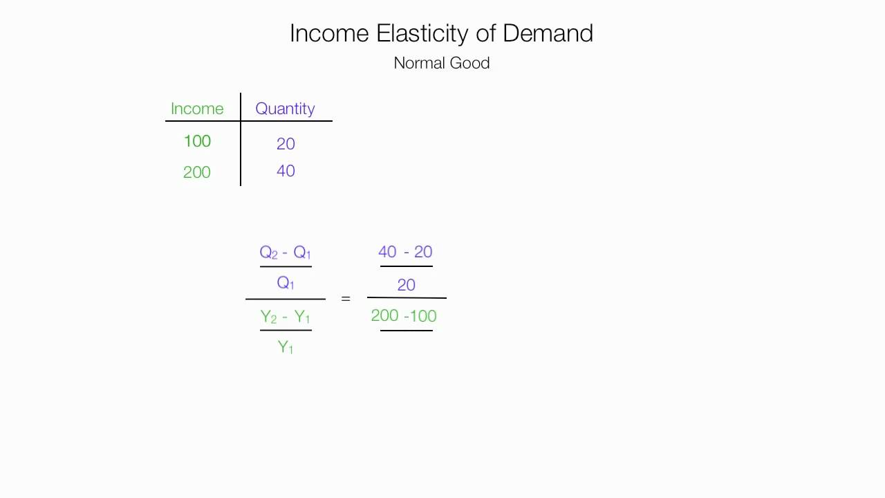 How To Calculate Income Elasticity Of Demand Youtube