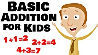 Basic Addition for Kids