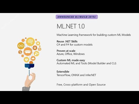 Welcome to the world of MachineLearning with ML.NET 1.0 – BRK3011