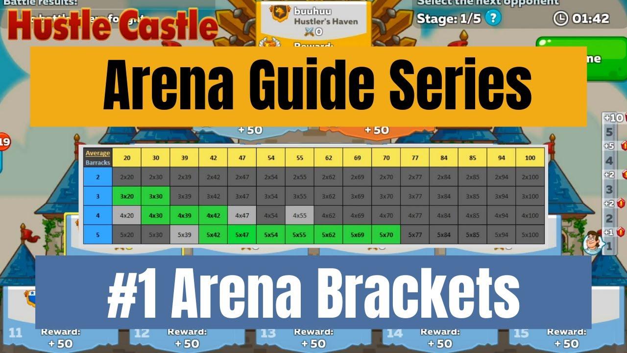 Hustle Castle Arena Guide 1 Arena Brackets Youtube