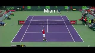 Atp masters 1000 all championship points 2016