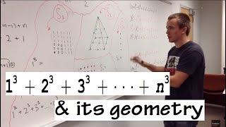 1^3+2^3+3^3+...+n^3 and its geometry