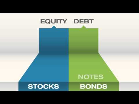What is Capital Structure? | Fidelity