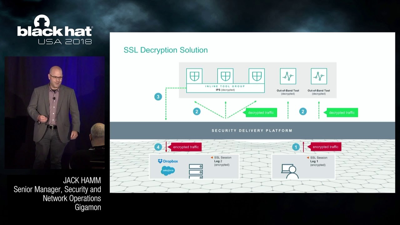 Threat Detection Solutions | GigaSECURE Security Delivery Platform