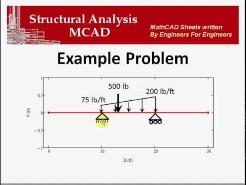 Structural Analysis Mcad Fixed Base Plate Design With M